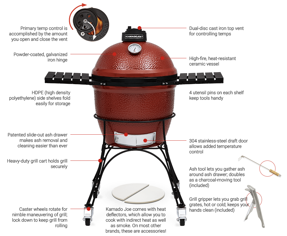 Kamado Specifications